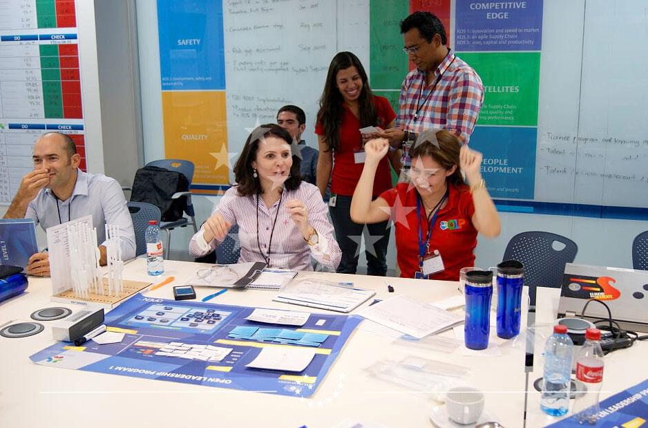 Simulacros de Ventas, Comunicación y Productividad Cómo Funciona 3